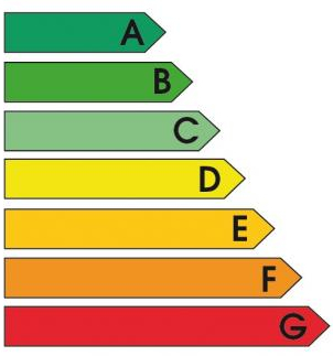 Na budovách musí být nově energetické štítky
